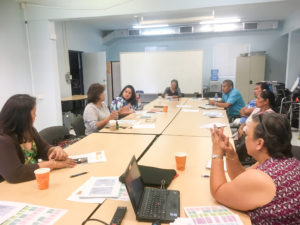 The Guam Early Hearing Detection & Intervention Evaluation Workgroup consisting of parent representatives, GEIS personnel, and Guam CEDDERS staff met on Tuesday, May 10 to develop an evaluation plan for the Early Hearing Detection and Intervention Informational System (EHDI-IS). Pictured starting from left, clockwise: Pat Mantanona, Guam Early Intervention System; Cathy Tydingco, GEIS & Early Childhood Special Education; Terry Naputi, Guam CEDDERS Research Associate; Dawn Guerrero, Guam CEDDERS Grant Assistant I; JJ Mendiola, Guam CEDDERS Data Coordinator; William Tejeresas, Parent Representative; Joyce Tejeresas, Paren Representative; and Elaine Eclavea, Consultant with Guam CEDDERS.